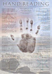 Hand Reading Poster